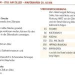 Zillertal-1.Radetappe