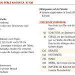 Zillertal-5.Radetappe